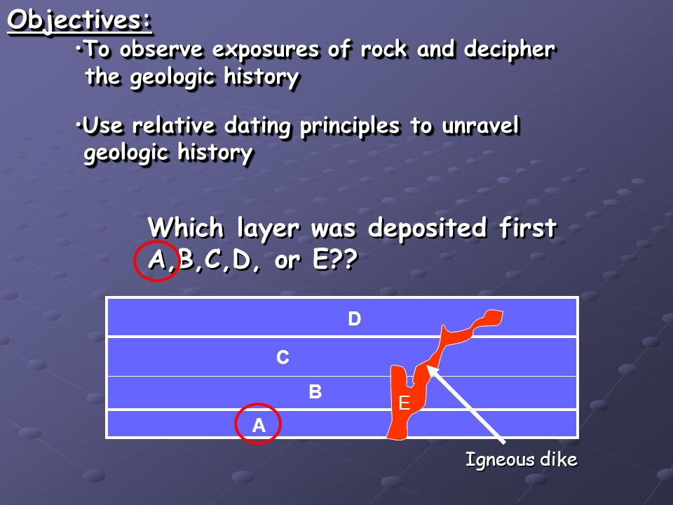Objectives: To observe exposures of rock and decipherTo observe exposures of rock and decipher the geologic history the geologic history Use relative dating principles to unravelUse relative dating principles to unravel geologic history geologic historyObjectives: To observe exposures of rock and decipherTo observe exposures of rock and decipher the geologic history the geologic history Use relative dating principles to unravelUse relative dating principles to unravel geologic history geologic history Which layer was deposited first A,B,C,D, or E .