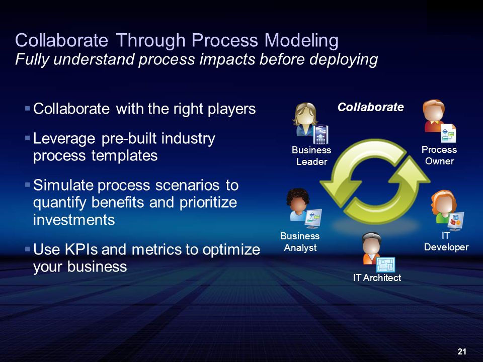 21 Collaborate Through Process Modeling Fully understand process impacts before deploying Collaborate with the right players Leverage pre-built industry process templates Simulate process scenarios to quantify benefits and prioritize investments Use KPIs and metrics to optimize your business Process Owner Business Analyst Collaborate Business Leader IT Developer IT Architect