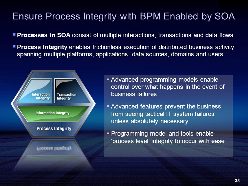 33 Ensure Process Integrity with BPM Enabled by SOA Advanced programming models enable control over what happens in the event of business failures Advanced features prevent the business from seeing tactical IT system failures unless absolutely necessary Programming model and tools enable process level integrity to occur with ease Processes in SOA consist of multiple interactions, transactions and data flows Process Integrity enables frictionless execution of distributed business activity spanning multiple platforms, applications, data sources, domains and users