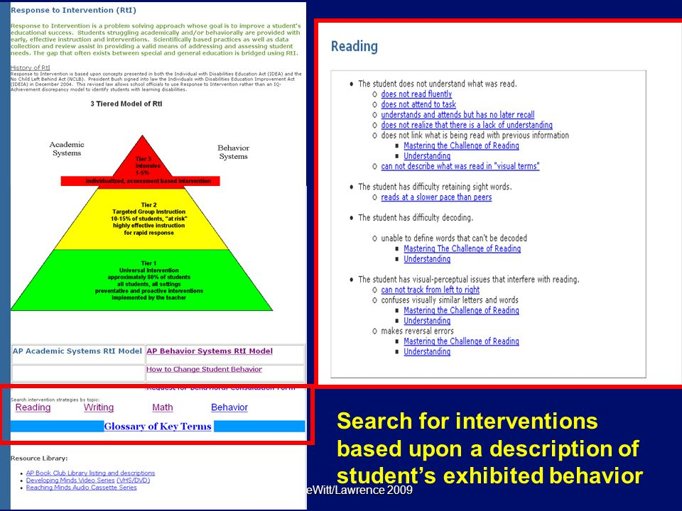 Card/DeWitt/Lawrence 2009 Search for interventions based upon a description of students exhibited behavior