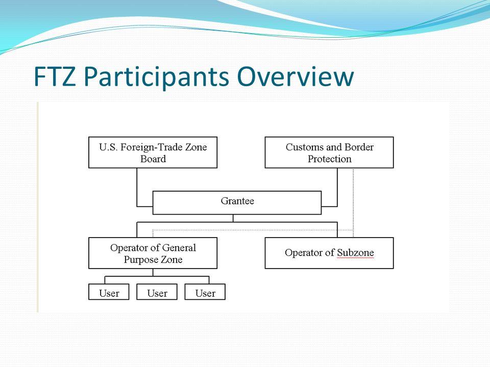 FTZ Participants Overview