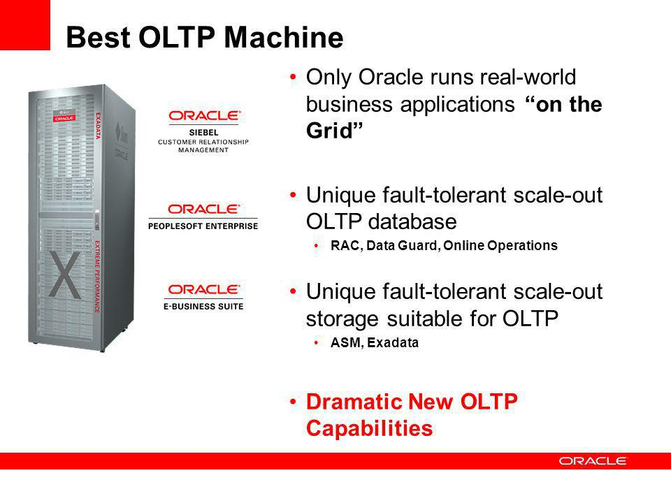 Best OLTP Machine Only Oracle runs real-world business applications on the Grid Unique fault-tolerant scale-out OLTP database RAC, Data Guard, Online Operations Unique fault-tolerant scale-out storage suitable for OLTP ASM, Exadata Dramatic New OLTP Capabilities