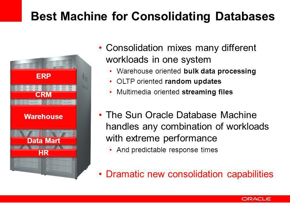 Best Machine for Consolidating Databases Consolidation mixes many different workloads in one system Warehouse oriented bulk data processing OLTP oriented random updates Multimedia oriented streaming files The Sun Oracle Database Machine handles any combination of workloads with extreme performance And predictable response times Dramatic new consolidation capabilities ERP CRM Warehouse Data Mart HR