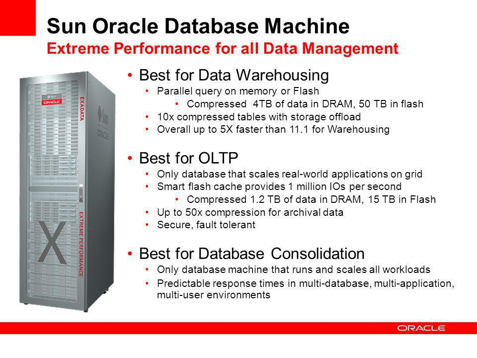Sun Oracle Database Machine Extreme Performance for all Data Management Best for Data Warehousing Parallel query on memory or Flash Compressed 4TB of data in DRAM, 50 TB in flash 10x compressed tables with storage offload Overall up to 5X faster than 11.1 for Warehousing Best for OLTP Only database that scales real-world applications on grid Smart flash cache provides 1 million IOs per second Compressed 1.2 TB of data in DRAM, 15 TB in Flash Up to 50x compression for archival data Secure, fault tolerant Best for Database Consolidation Only database machine that runs and scales all workloads Predictable response times in multi-database, multi-application, multi-user environments