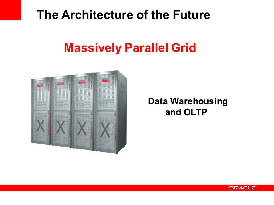 The Architecture of the Future Data Warehousing and OLTP Massively Parallel Grid
