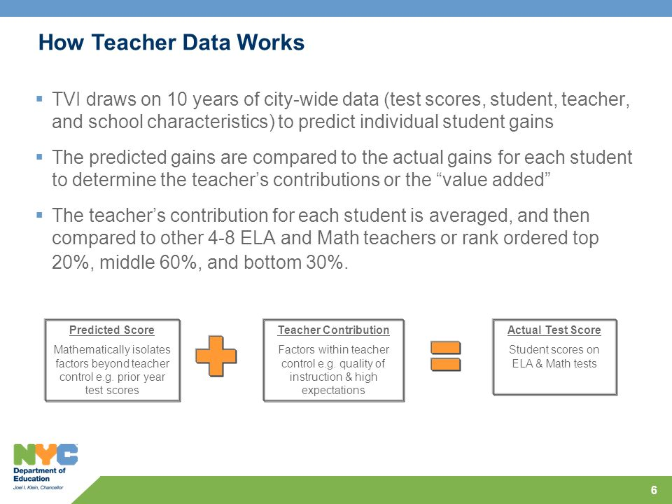 6 TVI draws on 10 years of city-wide data (test scores, student, teacher, and school characteristics) to predict individual student gains The predicted gains are compared to the actual gains for each student to determine the teachers contributions or the value added The teachers contribution for each student is averaged, and then compared to other 4-8 ELA and Math teachers or rank ordered top 20%, middle 60%, and bottom 30%.