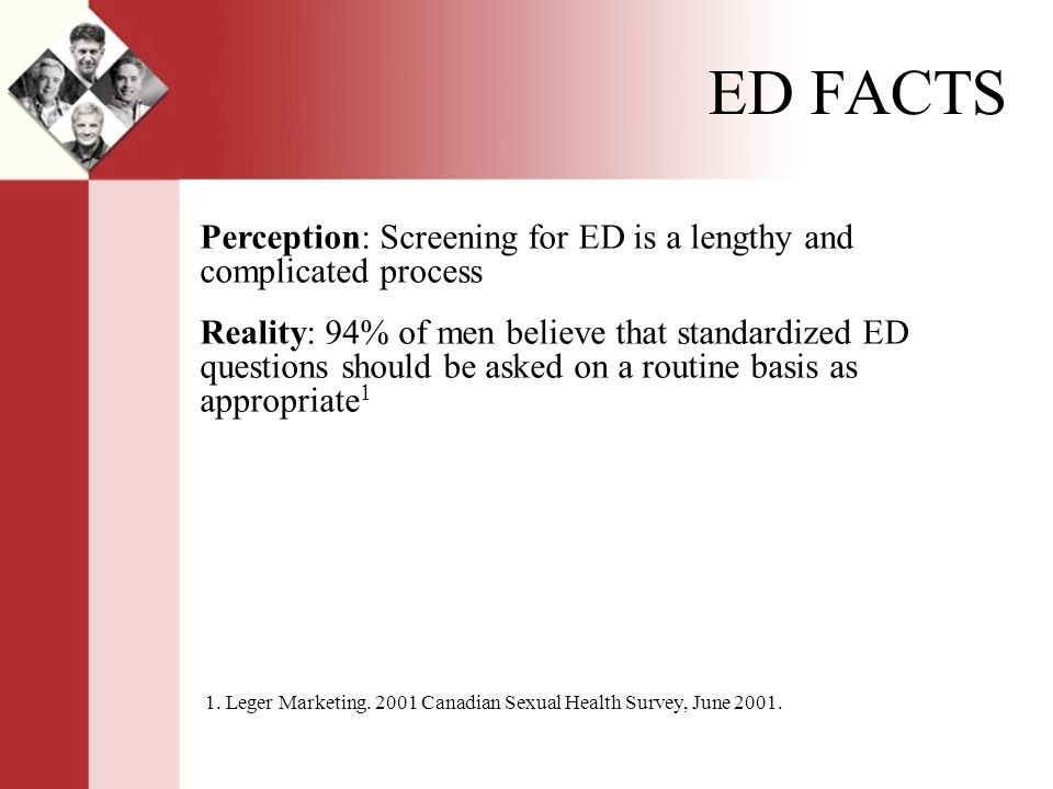 Perception: Screening for ED is a lengthy and complicated process Reality: 94% of men believe that standardized ED questions should be asked on a routine basis as appropriate 1 1.