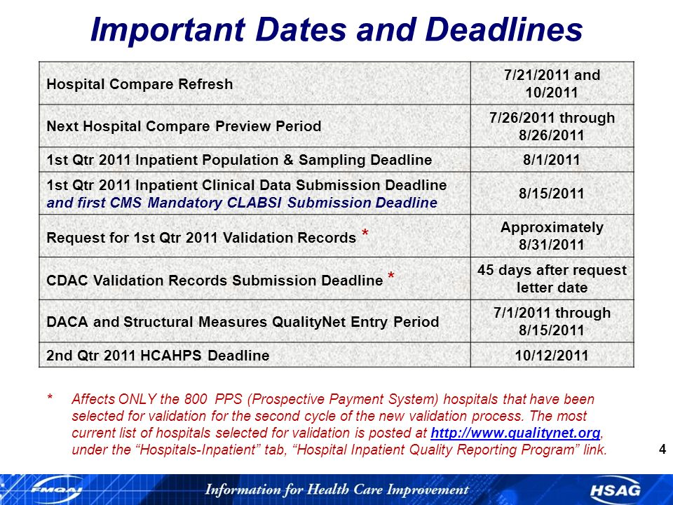 4 Important Dates and Deadlines * Affects ONLY the 800 PPS (Prospective Payment System) hospitals that have been selected for validation for the second cycle of the new validation process.