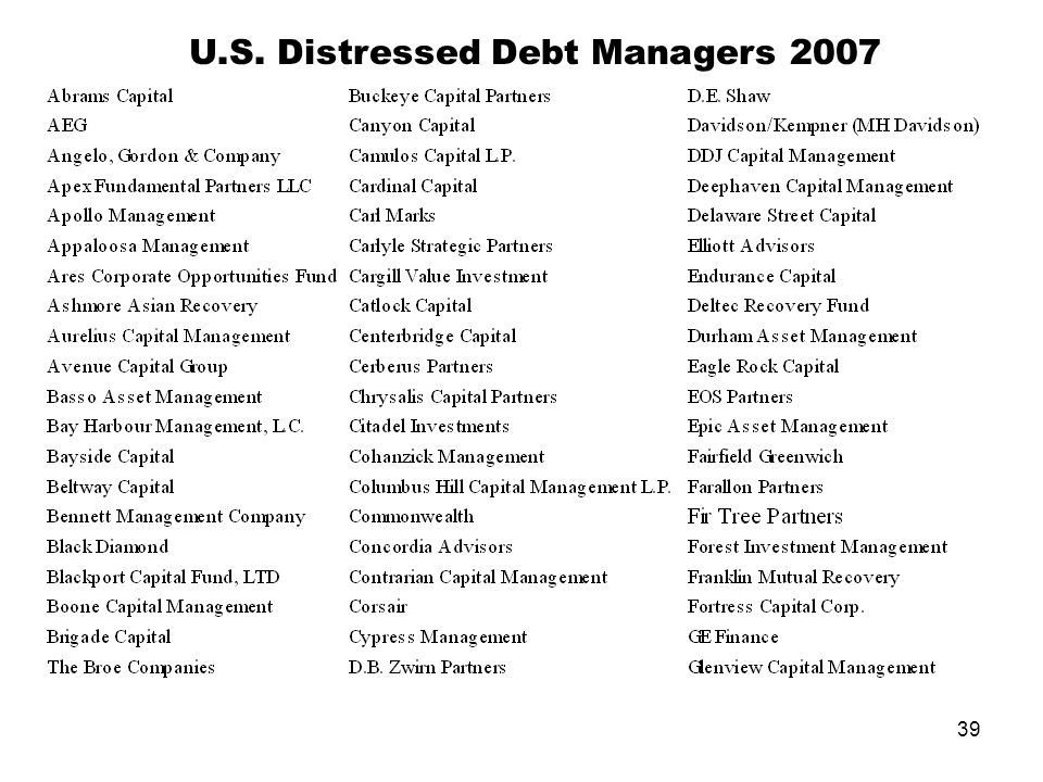 39 U.S. Distressed Debt Managers 2007