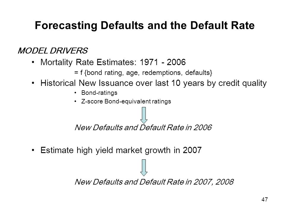 47 Forecasting Defaults and the Default Rate MODEL DRIVERS Mortality Rate Estimates: = f {bond rating, age, redemptions, defaults} Historical New Issuance over last 10 years by credit quality Bond-ratings Z-score Bond-equivalent ratings New Defaults and Default Rate in 2006 Estimate high yield market growth in 2007 New Defaults and Default Rate in 2007, 2008
