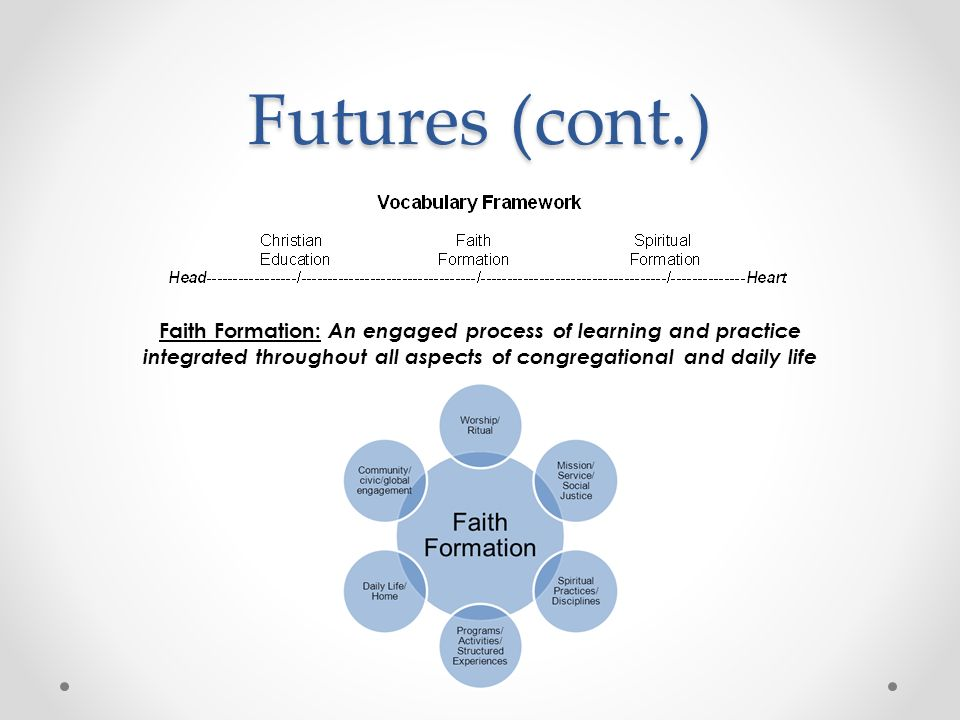 Futures (cont.) Faith Formation: An engaged process of learning and practice integrated throughout all aspects of congregational and daily life
