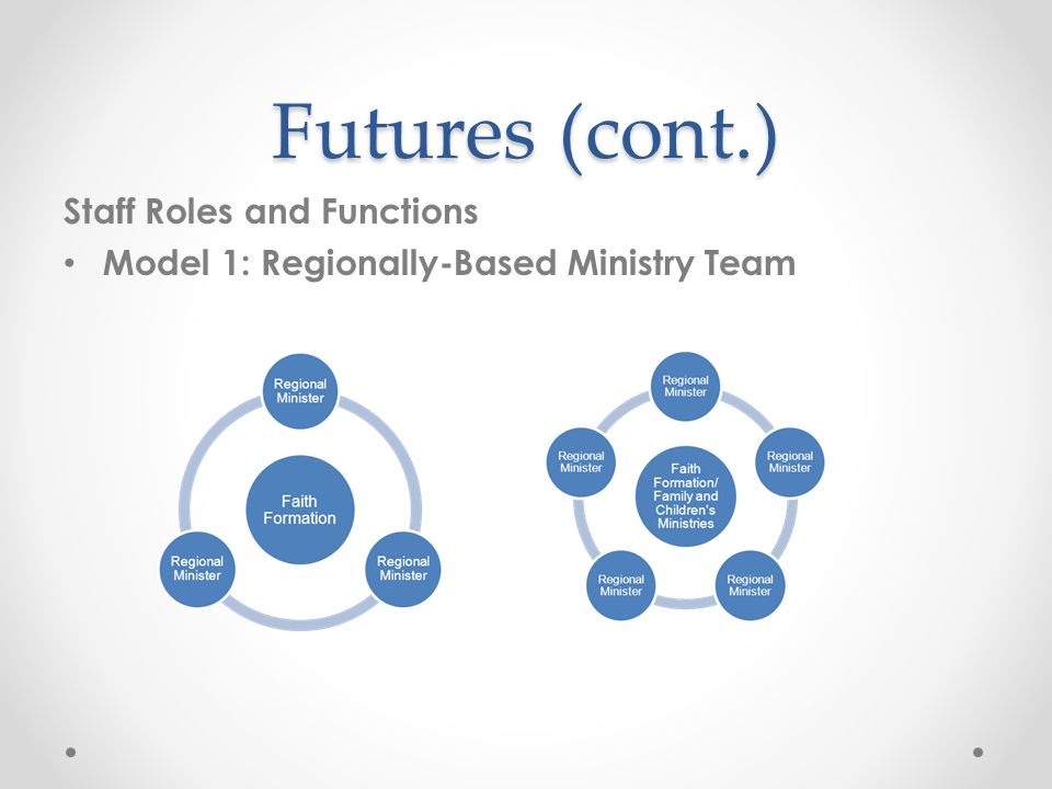 Futures (cont.) Staff Roles and Functions Model 1: Regionally-Based Ministry Team