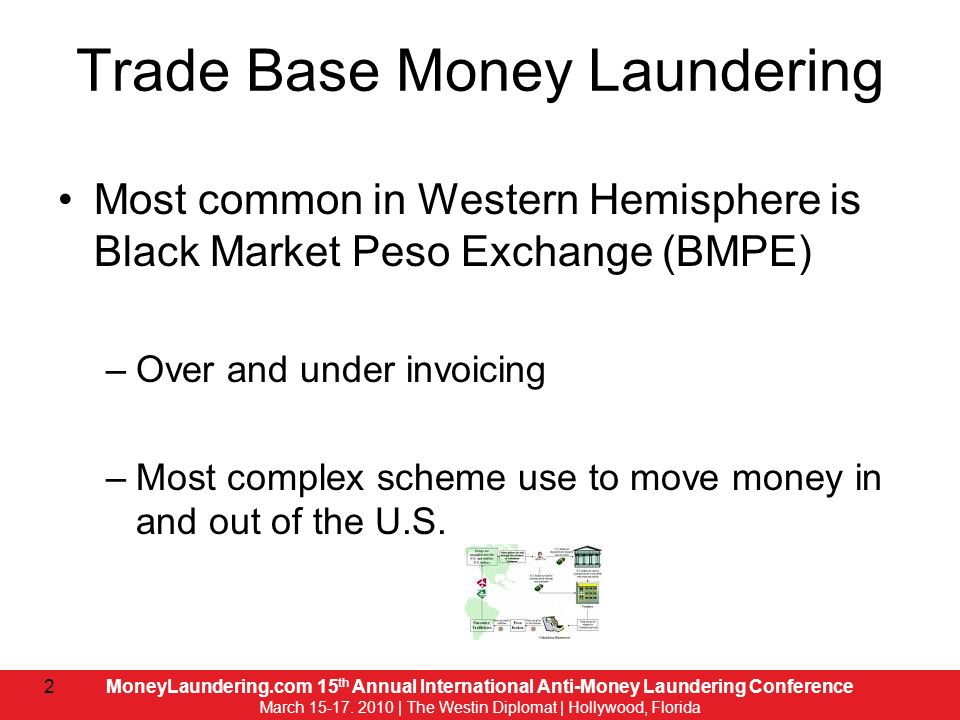 MoneyLaundering.com 15 th Annual International Anti-Money Laundering Conference March 15-17.