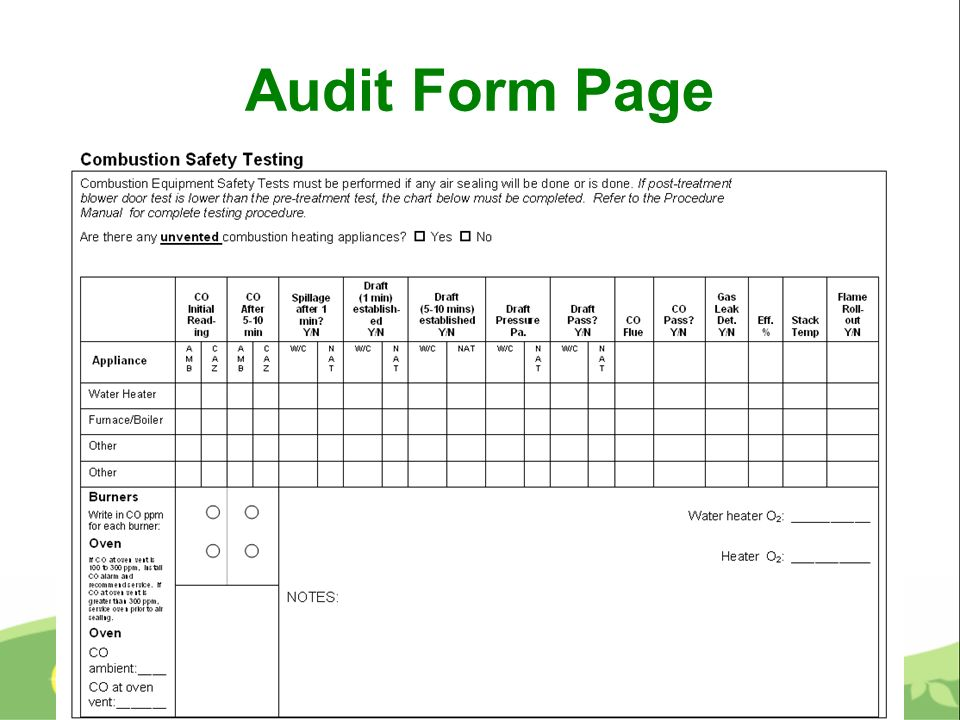 Combustion Safety Testing Audit Form Page 18 Combustion Safety Tests must be performed if: Conventionally vented combustion appliances exist and Air sealing is done – to reduce cooling load or to reduce heating load
