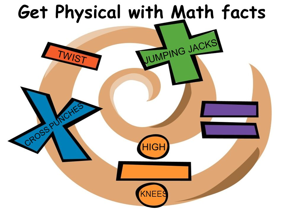 Get Physical with Math facts JUMPING JACKS HIGH KNEES TWIST CROSS PUNCHES