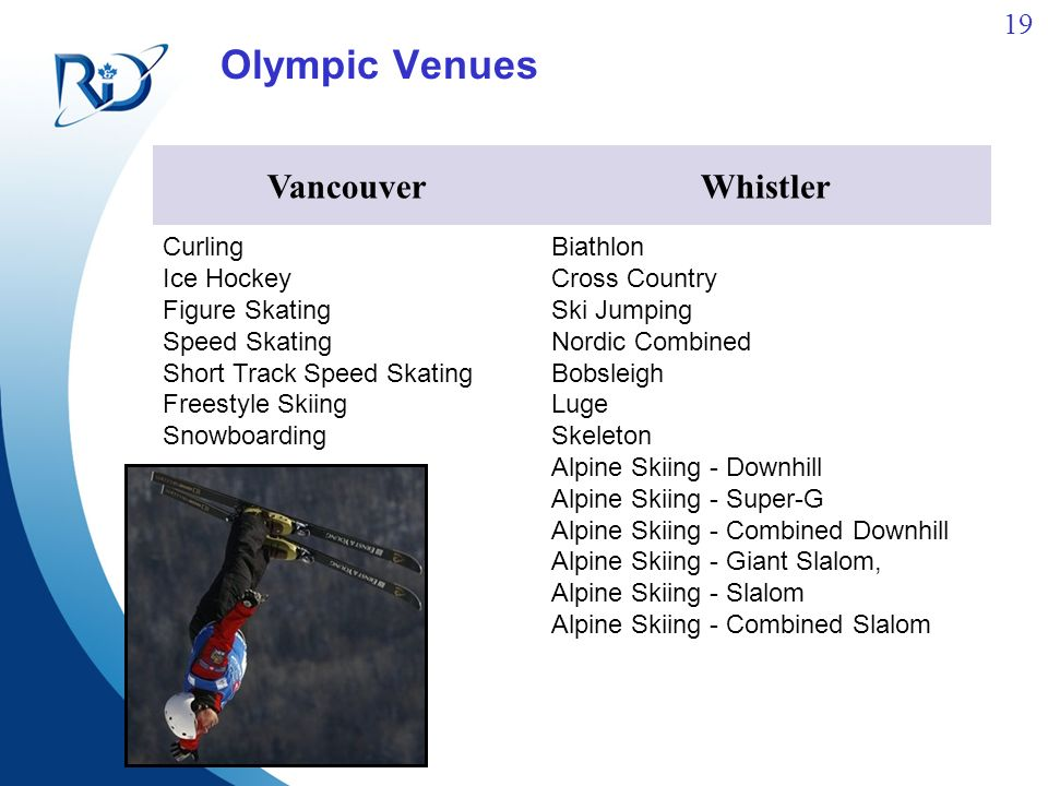 19 Olympic Venues VancouverWhistler Curling Ice Hockey Figure Skating Speed Skating Short Track Speed Skating Freestyle Skiing Snowboarding Biathlon Cross Country Ski Jumping Nordic Combined Bobsleigh Luge Skeleton Alpine Skiing - Downhill Alpine Skiing - Super-G Alpine Skiing - Combined Downhill Alpine Skiing - Giant Slalom, Alpine Skiing - Slalom Alpine Skiing - Combined Slalom