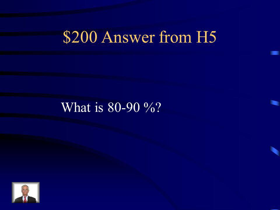 $200 Question from H5 Percent of students whose needs will be met within primary interventions.