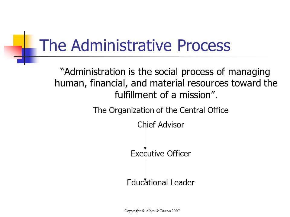 Copyright © Allyn & Bacon 2007 The Administrative Process Administration is the social process of managing human, financial, and material resources toward the fulfillment of a mission.