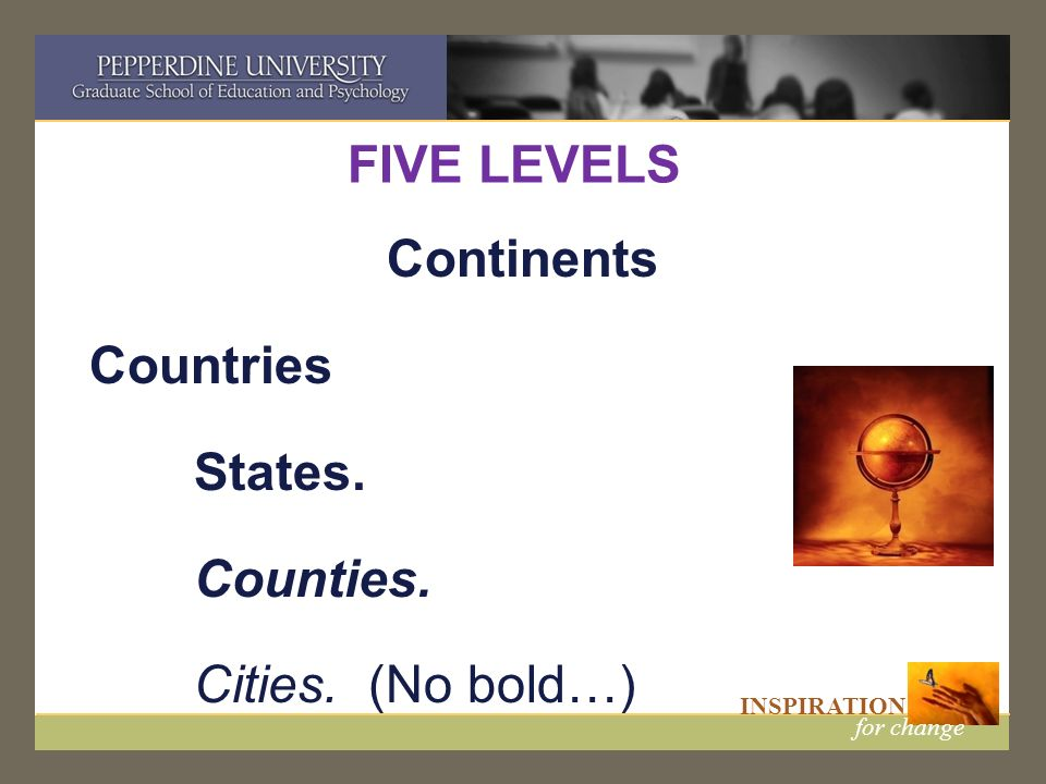 INSPIRATION for change FOUR LEVELS Countries States Counties. Cities.