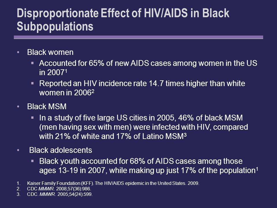 Disproportionate Effect of HIV/AIDS in Black Subpopulations Black women Accounted for 65% of new AIDS cases among women in the US in 2007 1 Reported an HIV incidence rate 14.7 times higher than white women in 2006 2 Black MSM In a study of five large US cities in 2005, 46% of black MSM (men having sex with men) were infected with HIV, compared with 21% of white and 17% of Latino MSM 3 Black adolescents Black youth accounted for 68% of AIDS cases among those ages 13-19 in 2007, while making up just 17% of the population 1 1.Kaiser Family Foundation (KFF).