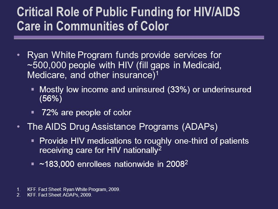 Critical Role of Public Funding for HIV/AIDS Care in Communities of Color Ryan White Program funds provide services for ~500,000 people with HIV (fill gaps in Medicaid, Medicare, and other insurance) 1 Mostly low income and uninsured (33%) or underinsured (56%) 72% are people of color The AIDS Drug Assistance Programs (ADAPs) Provide HIV medications to roughly one-third of patients receiving care for HIV nationally 2 ~183,000 enrollees nationwide in 2008 2 1.KFF.