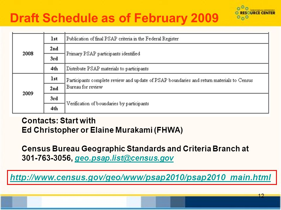 12 Draft Schedule as of February Contacts: Start with Ed Christopher or Elaine Murakami (FHWA) Census Bureau Geographic Standards and Criteria Branch at ,