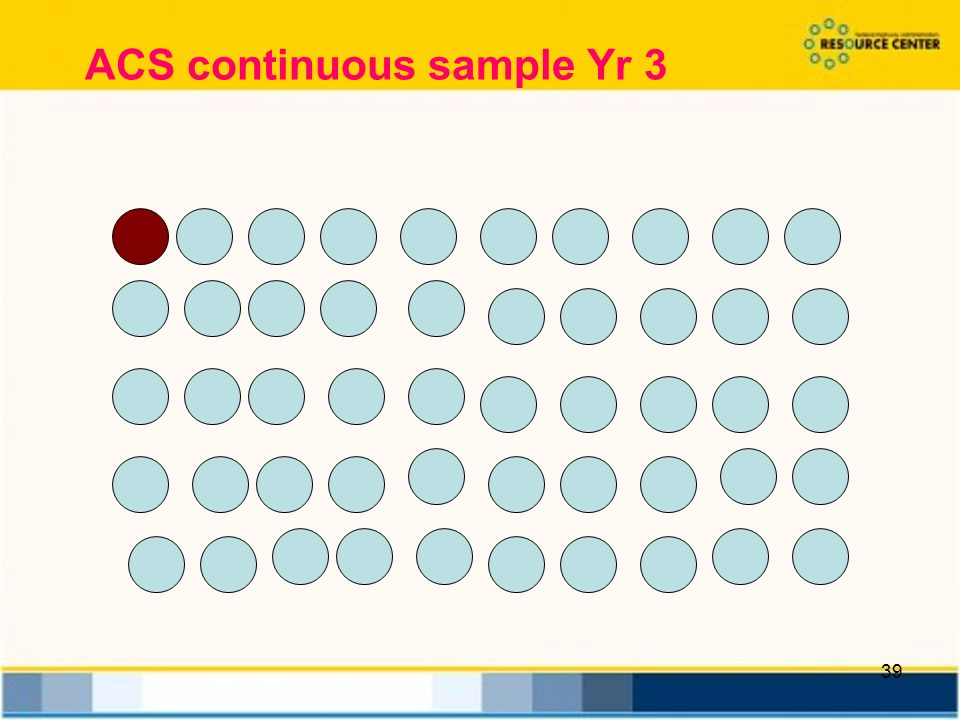 39 ACS continuous sample Yr 3