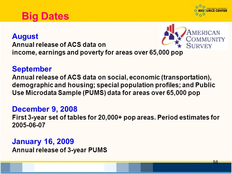 56 Big Dates August Annual release of ACS data on income, earnings and poverty for areas over 65,000 pop September Annual release of ACS data on social, economic (transportation), demographic and housing; special population profiles; and Public Use Microdata Sample (PUMS) data for areas over 65,000 pop December 9, 2008 First 3-year set of tables for 20,000+ pop areas.