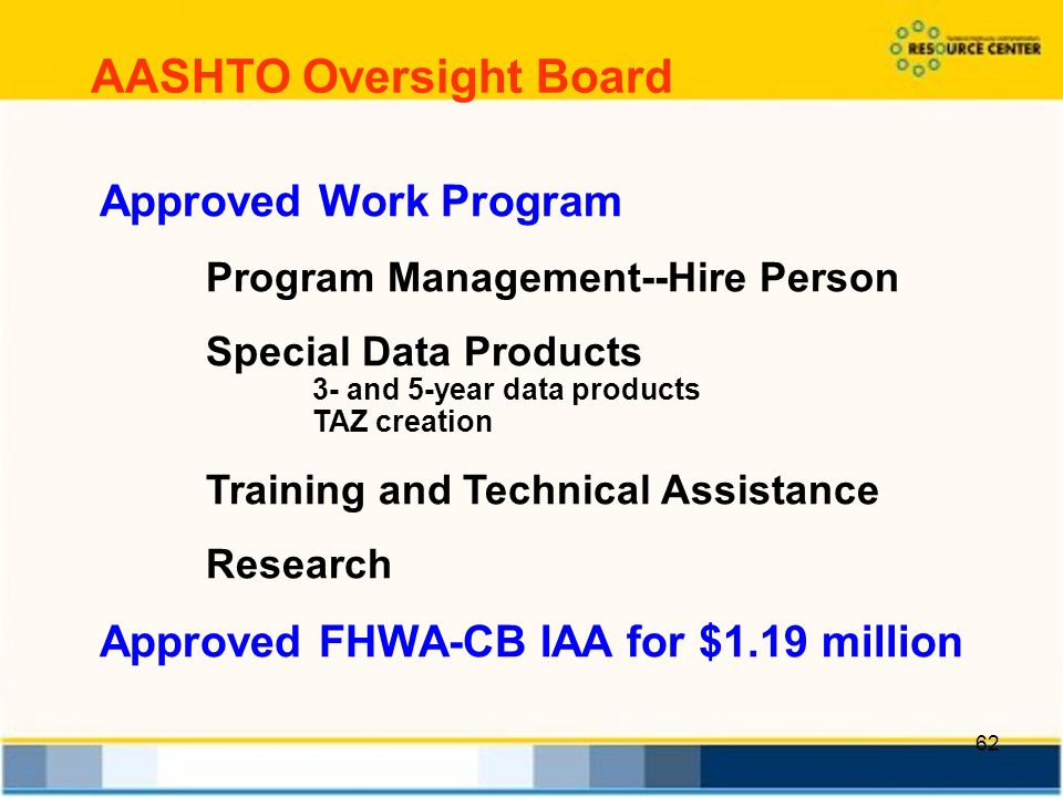 62 AASHTO Oversight Board Approved Work Program Program Management--Hire Person Special Data Products 3- and 5-year data products TAZ creation Training and Technical Assistance Research Approved FHWA-CB IAA for $1.19 million