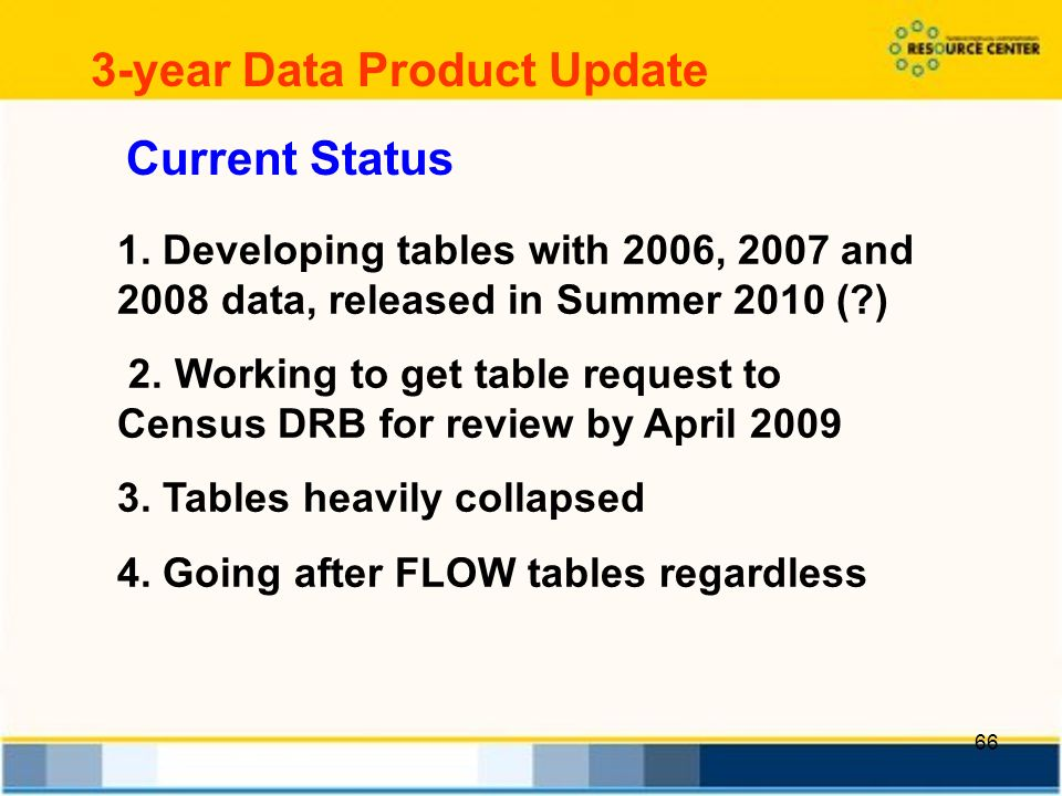 66 3-year Data Product Update 1.