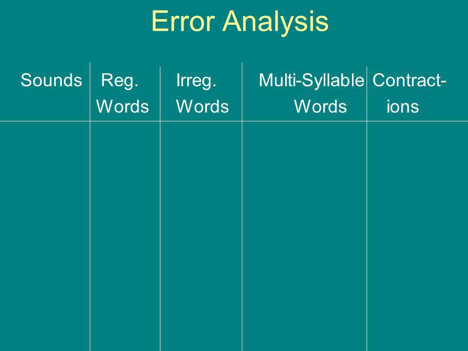 Error Analysis Sounds Reg. Irreg. Multi-Syllable Contract- Words Words Words ions