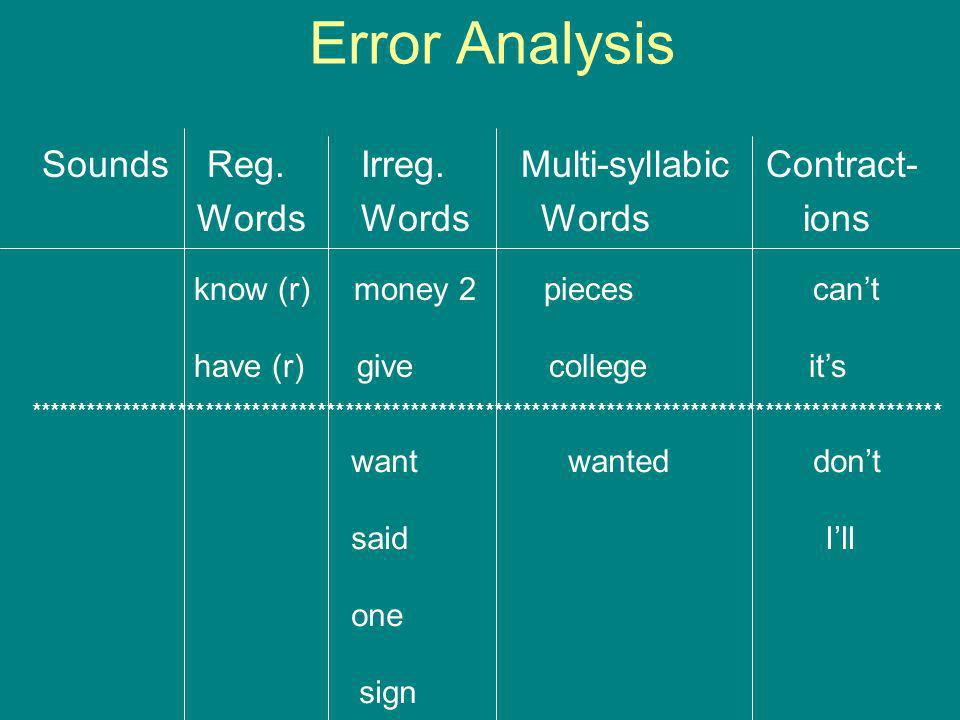 Error Analysis Sounds Reg. Irreg.
