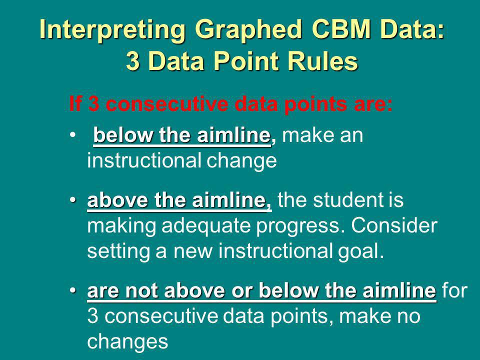 Interpreting Graphed CBM Data: 3 Data Point Rules If 3 consecutive data points are: below the aimline below the aimline, make an instructional change above the aimlineabove the aimline, the student is making adequate progress.