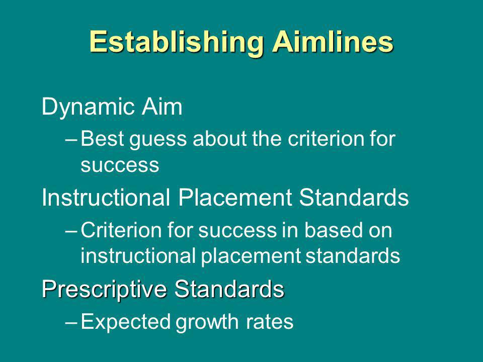 Establishing Aimlines Dynamic Aim –Best guess about the criterion for success Instructional Placement Standards –Criterion for success in based on instructional placement standards Prescriptive Standards –Expected growth rates
