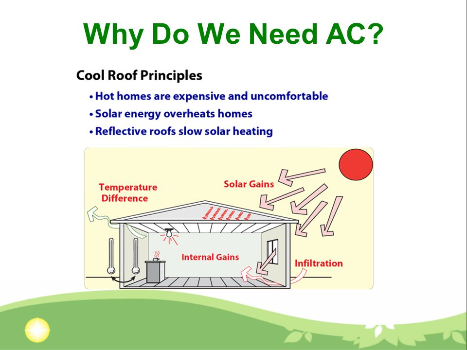 Why Do We Need AC