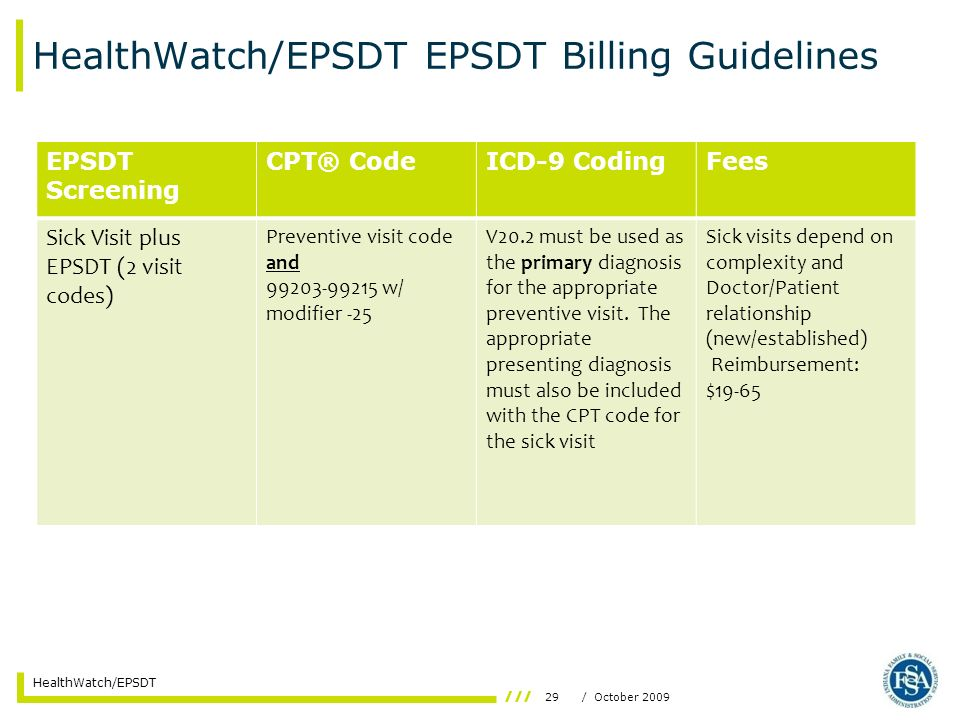 29/ October 2009 HealthWatch/EPSDT HealthWatch/EPSDT EPSDT Billing Guidelines EPSDT Screening CPT® CodeICD-9 CodingFees Sick Visit plus EPSDT (2 visit codes) Preventive visit code and 99203-99215 w/ modifier -25 V20.2 must be used as the primary diagnosis for the appropriate preventive visit.
