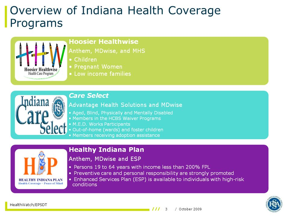 3/ October 2009 HealthWatch/EPSDT Overview of Indiana Health Coverage Programs