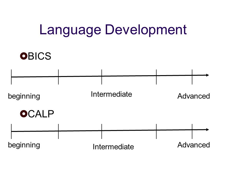 Language Development BICS CALP beginning Intermediate Advanced Intermediate beginning