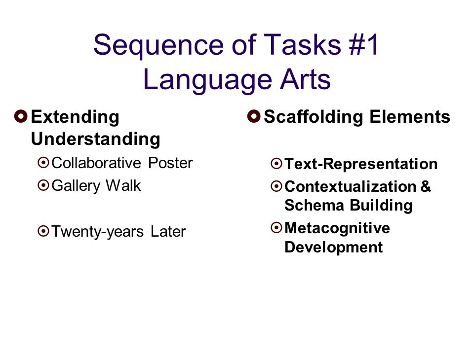 Sequence of Tasks #1 Language Arts Extending Understanding Collaborative Poster Gallery Walk Twenty-years Later Scaffolding Elements Text-Representation Contextualization & Schema Building Metacognitive Development