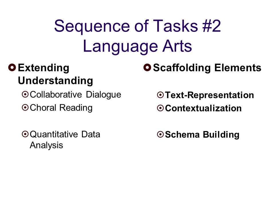 Sequence of Tasks #2 Language Arts Extending Understanding Collaborative Dialogue Choral Reading Quantitative Data Analysis Scaffolding Elements Text-Representation Contextualization Schema Building