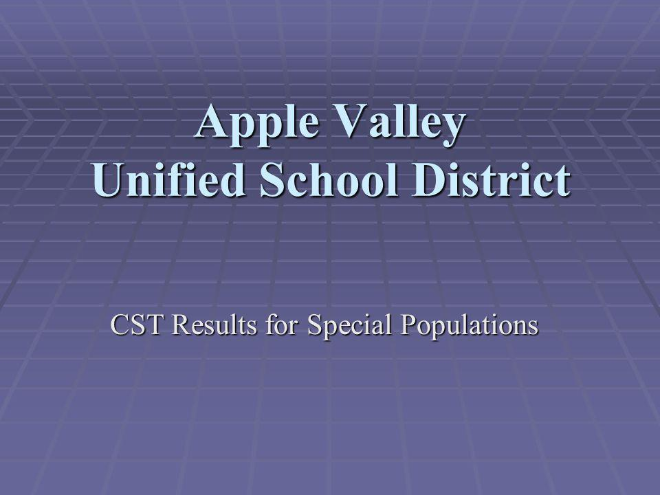 Apple Valley Unified School District CST Results for Special Populations