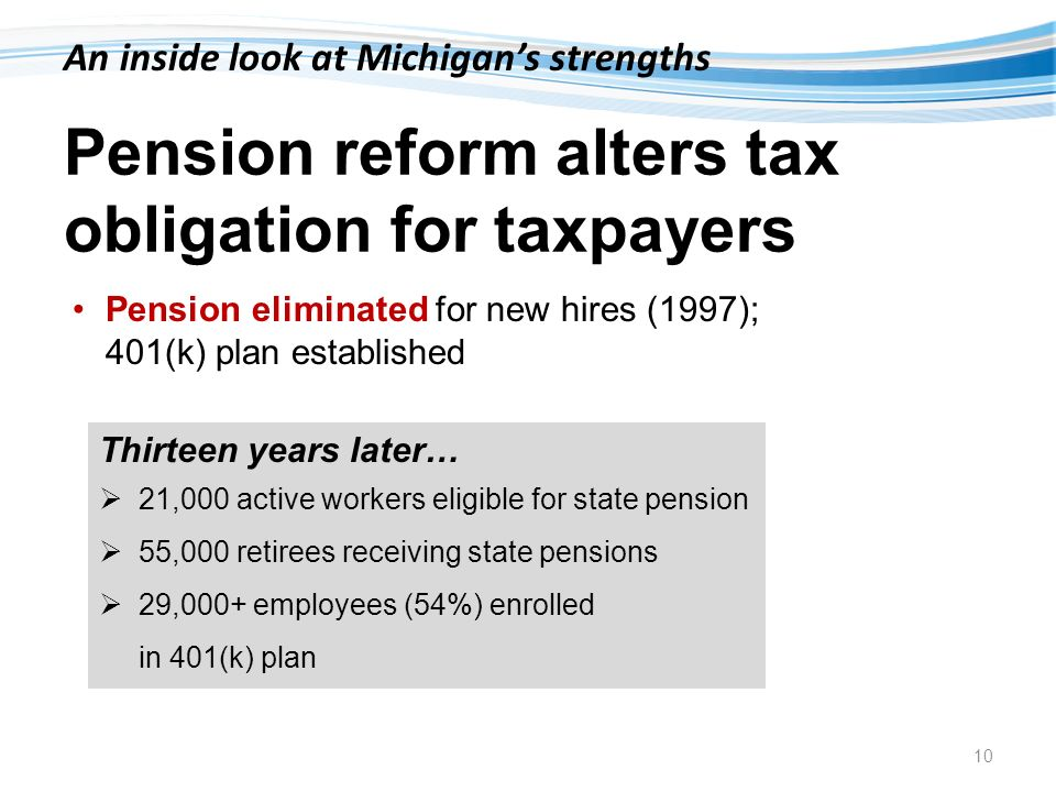 Pension reform alters tax obligation for taxpayers Pension eliminated for new hires (1997); 401(k) plan established Thirteen years later… 21,000 active workers eligible for state pension 55,000 retirees receiving state pensions 29,000+ employees (54%) enrolled in 401(k) plan An inside look at Michigans strengths 10