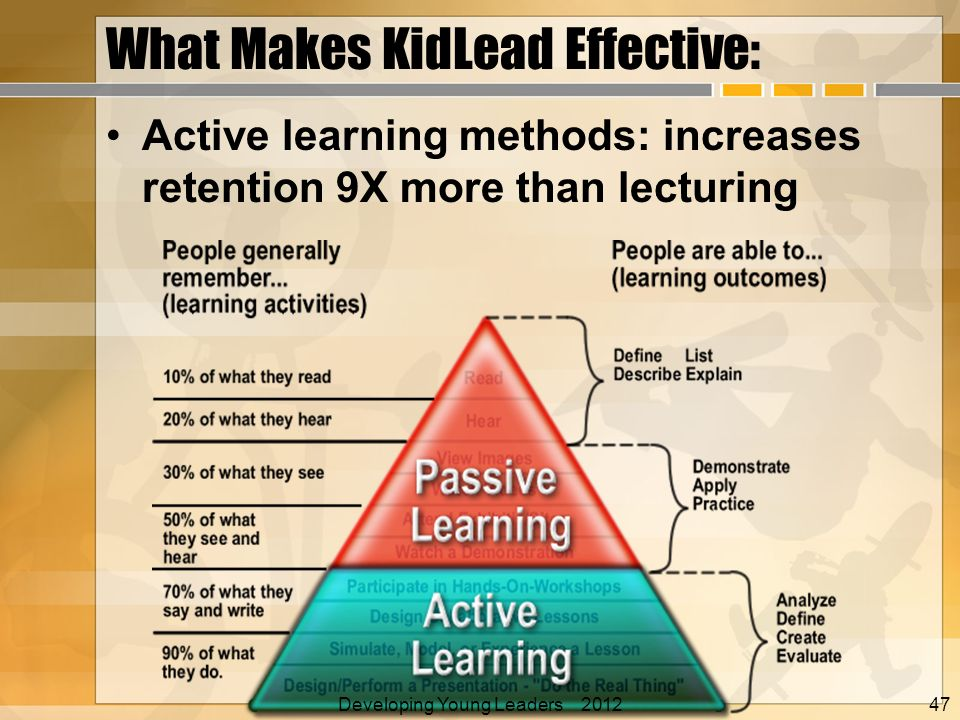 What Makes KidLead Effective: Active learning methods: increases retention 9X more than lecturing Developing Young Leaders 2012 Alan E.