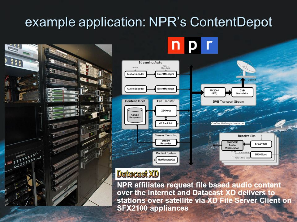 example application: NPRs ContentDepot NPR affiliates request file based audio content over the Internet and Datacast XD delivers to stations over satellite via XD File Server Client on SFX2100 appliances