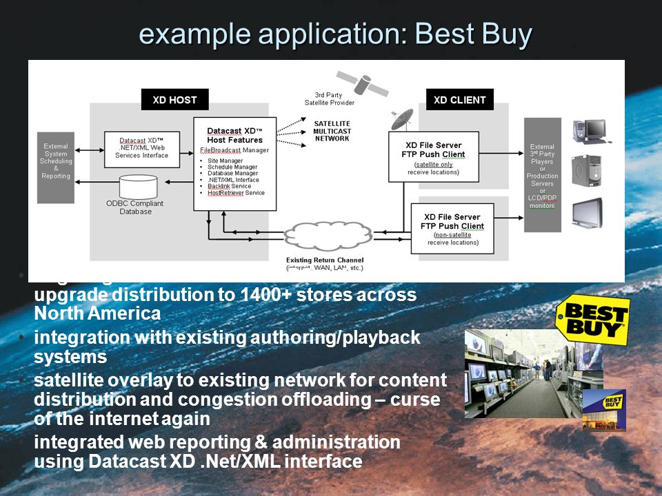 example application: Best Buy large High Definition file and PC software upgrade distribution to stores across North America integration with existing authoring/playback systems satellite overlay to existing network for content distribution and congestion offloading – curse of the internet again integrated web reporting & administration using Datacast XD.Net/XML interface