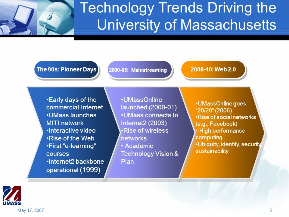 Technology Trends Driving the University of Massachusetts The 90s: Pioneer Days : Mainstreaming : Web 2.0 May 17, Early days of the commercial Internet UMass launches MITI network Interactive video Rise of the Web First e-learning courses Internet2 backbone operational (1999) UMassOnline launched ( ) UMass connects to Internet2 (2003) Rise of wireless networks Academic Technology Vision & Plan UMassOnline goes 20/20 (2006) Rise of social networks (e.g., Facebook) High performance computing Ubiquity, identity, security, sustainability