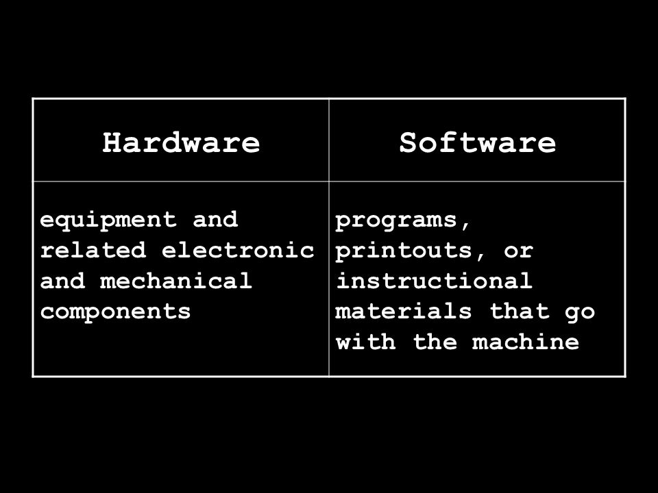 HardwareSoftware equipment and related electronic and mechanical components programs, printouts, or instructional materials that go with the machine