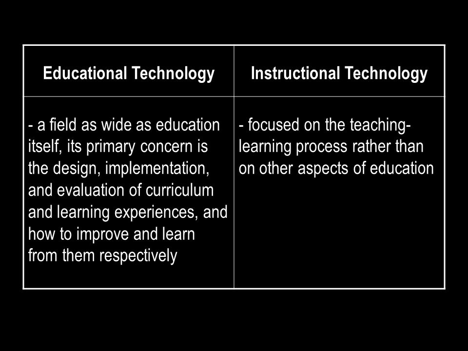 Educational TechnologyInstructional Technology - a field as wide as education itself, its primary concern is the design, implementation, and evaluation of curriculum and learning experiences, and how to improve and learn from them respectively - focused on the teaching- learning process rather than on other aspects of education