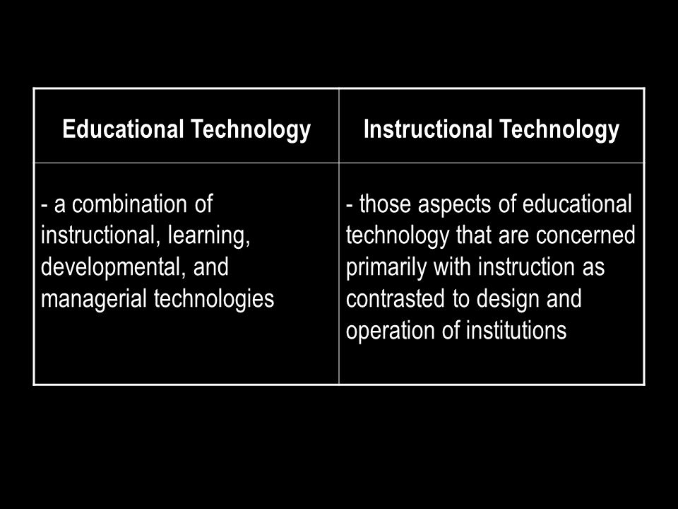 Educational TechnologyInstructional Technology - a combination of instructional, learning, developmental, and managerial technologies - those aspects of educational technology that are concerned primarily with instruction as contrasted to design and operation of institutions