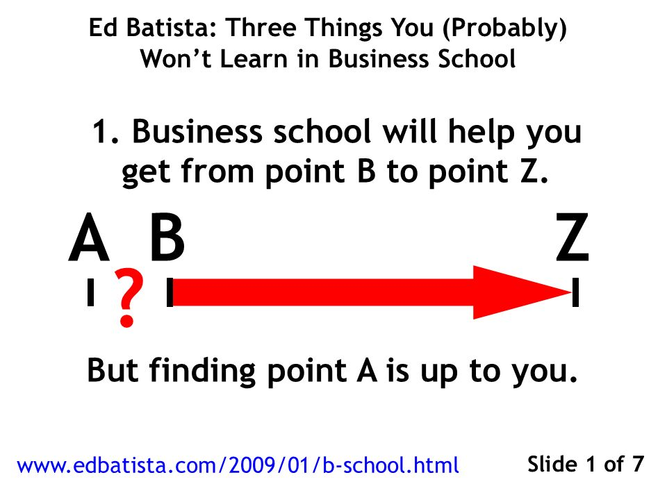 A BZ . 1. Business school will help you get from point B to point Z.
